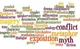 2000个英语翻译考试常考高频词汇(一)